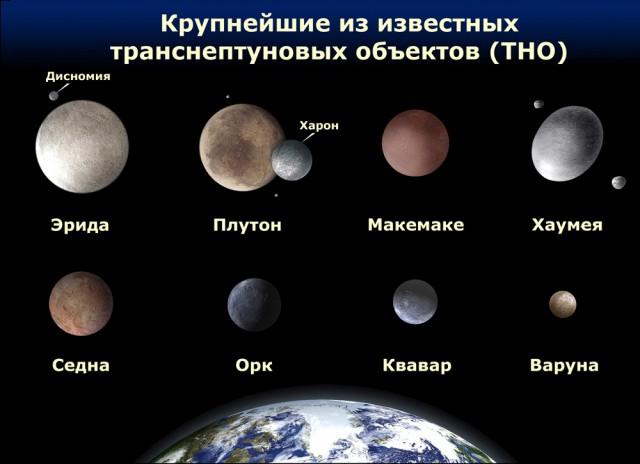 EightTNOs_ru