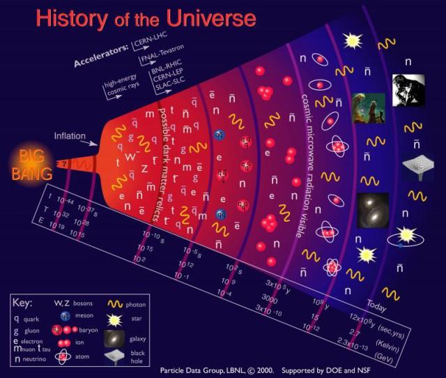 universe_original